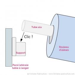 Support de rouleau d'alèse pour table à langer : une utilisation très simple !
